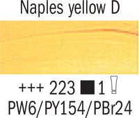 Van Gogh 40ml 223 Napolinkeltainen Deep