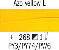 Van Gogh 40ml 268 Keltainen Vaalea Azo