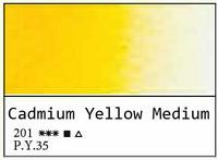 White Nights akvarellinappi 201 Cadmium yellow med