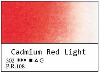 White Nights akvarellinappi 302 Cadmium red light