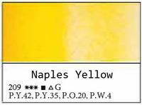 White Nights akvarellinappi 209 Naples Yellow