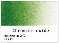 White Nights akvarellinappi 704 Oxide of chromium