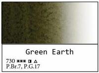 White Nights akvarellinappi 730 Green earth