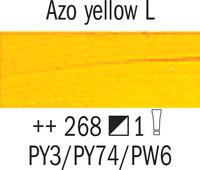 Van Gogh 268 keltainen vaalea 200ml