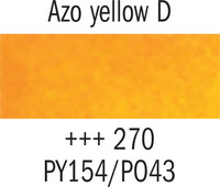 Gogh akv. 10ml 270 Azo yellow deep