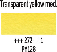 Gogh akv. 10ml 272 Transparent yellow M