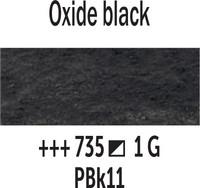 Van Gogh akv. 735 Oxide black
