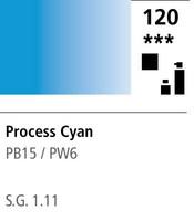 FW Acrylic ink 29,5ml 120 Process cyan