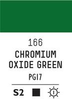 Liq Softbody 59ml chromium oxide green 166