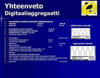 Loppu! Meister Aggregaatti Digitaali-Invertteri 2000W, Bensiini
