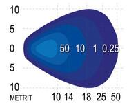 SAE LED-minityövalo 5W, 10-36V, 498lm