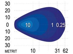 SAE LED-työvalo, 18W, 9-36V, 950lm