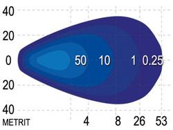 SAE LED-työvalo, 20W, 9-36V, 1485lm