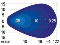 SAE LED-työvalo, 30W, 9-36V, 2988lm