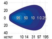 SAE LED-työvalo 40W, 9-36V, 2800lm
