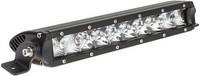 CRX LED työvalopaneeli 50W, 293mm, kombi