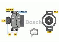 Laturi Bosch 0121715029