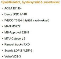 Shell Rimula R6 MS 10W-40 moottoriöljy 209l