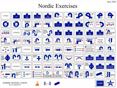 Nordic Class-kylttisetti