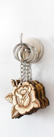 Kakolan ruusu-avaimenperä
