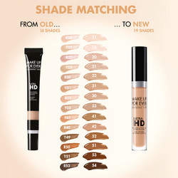 MAKE UP FOR EVER Ultra HD Concealer Peitevoiteet 5ml
