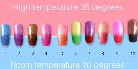 Chameleon -Lämpötilan mukaan väriä vaihtavat geelilakat 10 kpl