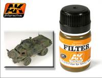 Nato Tanks Filter