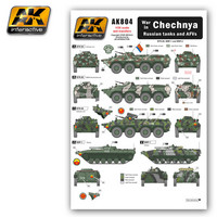War in Chechnya Russian AFV:s