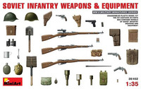 Soviet Infantry Weapons & Equipment 1/35