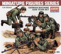 German Machin Gun Team