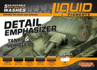 Detail Emphasizer (Tanks & Vehicles), Liquid Pigment Series 01