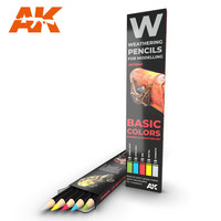 Watercolor Pencil Set Basics