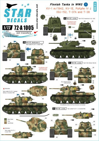 Finnish Tanks in WWII #1 KV-1, PzKpfw IV, ISU-152  T-37 & T-38 Amphibious Tanks  1/72