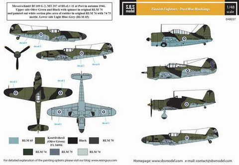Finnish Fighters Post War Markings  1/48