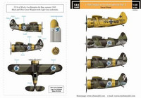 Polikarpov I-153 Tsaika, Finnish Air Force Vol.2 1/48