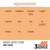 Basic Skin Tone 17ml
