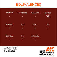 Wine Red 17ml