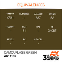 Camouflage Green 17ml