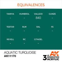 Aquatic Turquoise 17ml