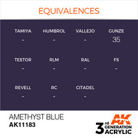 Amethyst Blue 17ml