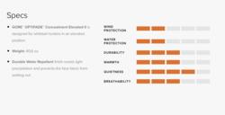 Sitka Fanatic Light  Bib, housut  koko XL  ( Optifade Elevated )