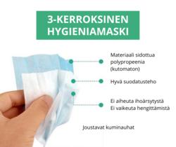Hygieniamaskit 3 pakettia (60 kpl)