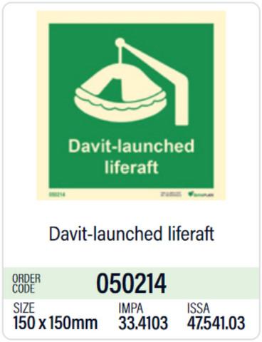 Davit-launched liferaft