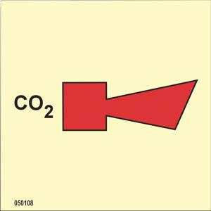 CO2-torvi