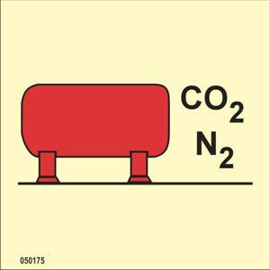 CO2/Nitrogen bulk installation