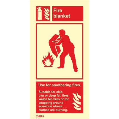 Fire Blanket Use for smothering fires