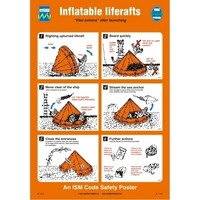 Inflatable Liferafts