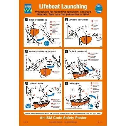 Pelastusveneen lasku