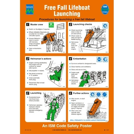 Free Fall Lifeboat Launching
