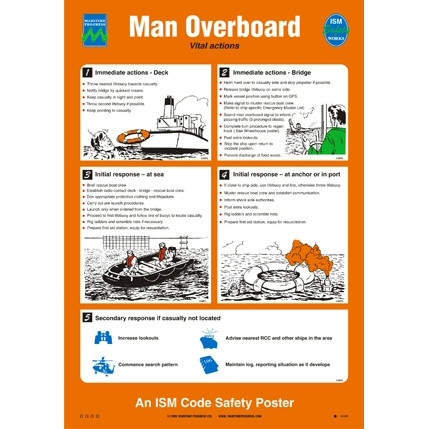 Man Overboard Vital actions
